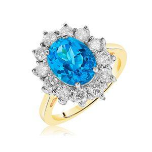 Blue Topaz Gemstone Rings